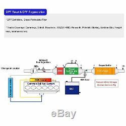Diesel Gas Heavy Duty Truck Diagnostic Scanner ABS Oil Reset DPF NL102 PLUS