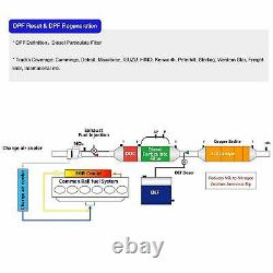 NL102 PLUS Diesel Gas Heavy Duty Truck Diagnostic Scanner ABS Oil Reset Tool